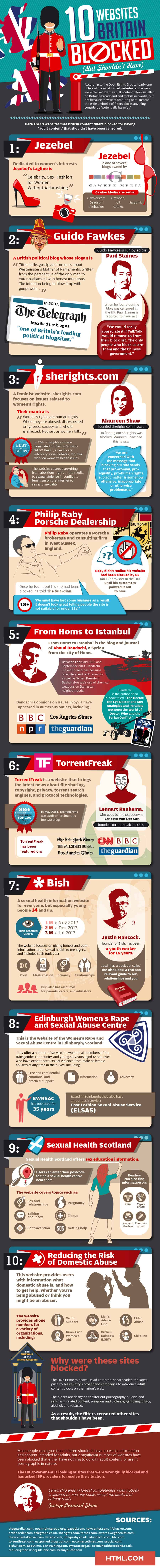 10 Websites Britain Blocked infographic