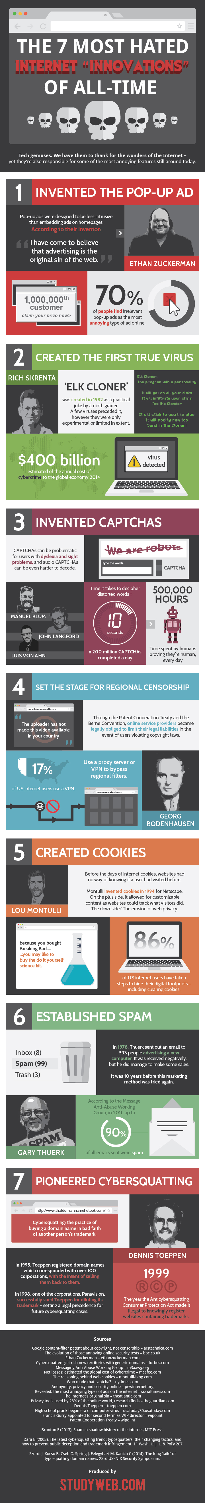 """The 7 Most Hated Internet """"Innovations"""" of All-Time - An Infographic from HTML.com"""
