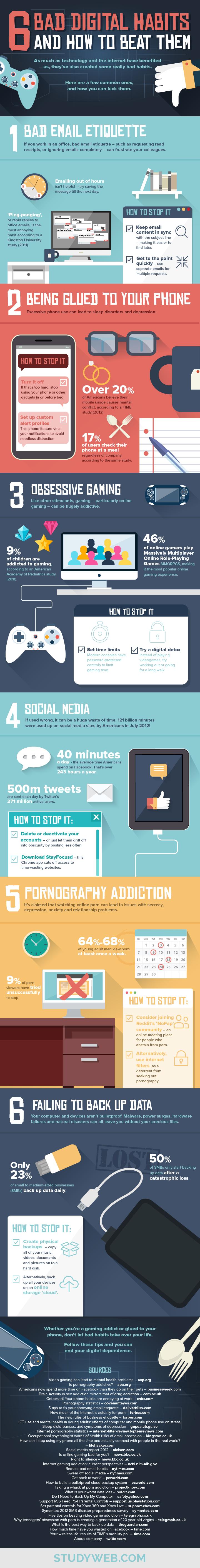 Bad Digtal Habits and Online Addictions