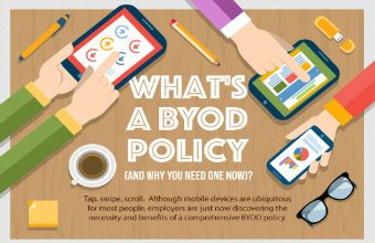What's a BYOD policy?