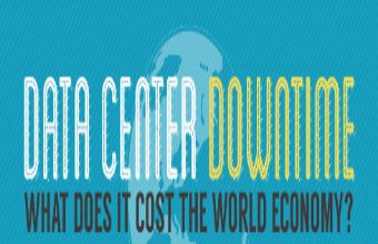 The Outrageous Costs of Data Center Downtime
