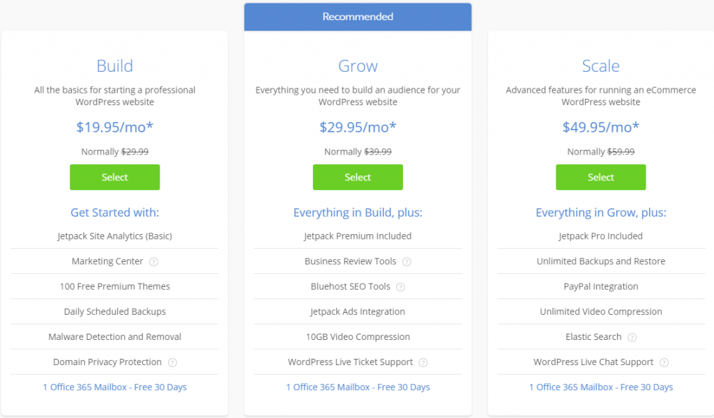 Bluehost WordPress Plans
