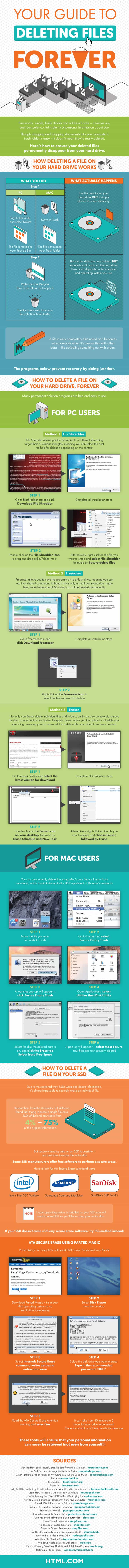 How to delete files forever infographic