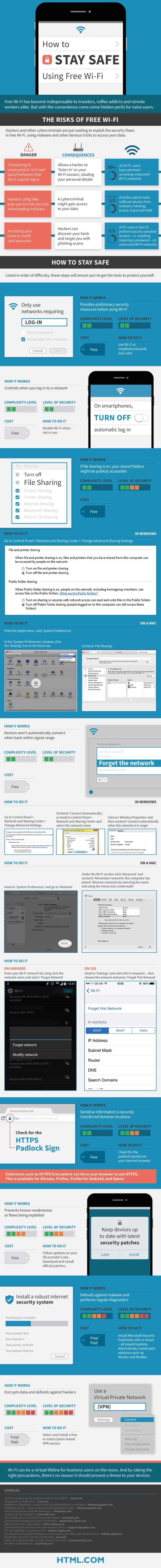 Stay safe using free wifi infographic