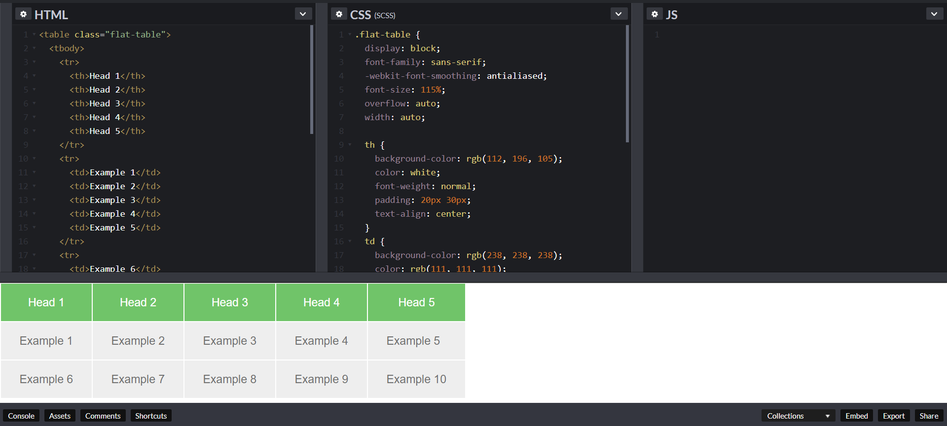 Learn HTML & CSS For Free With Our Expert Tutorials »